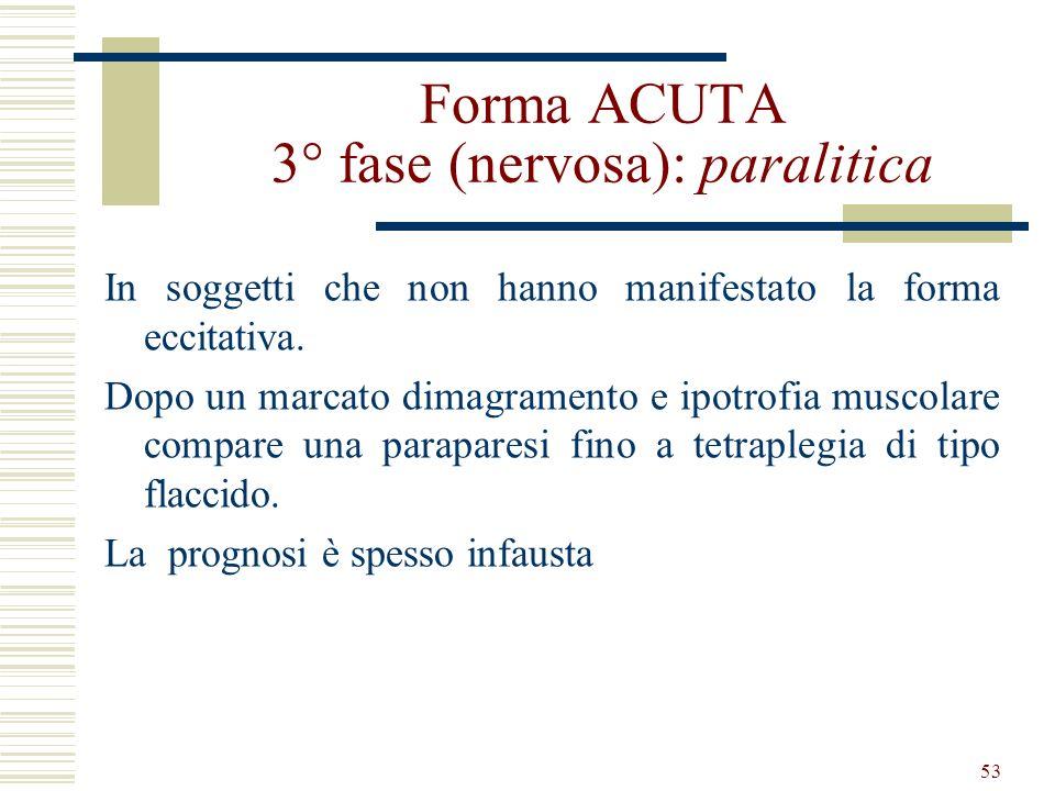 Forma ACUTA 3° fase (nervosa): paralitica