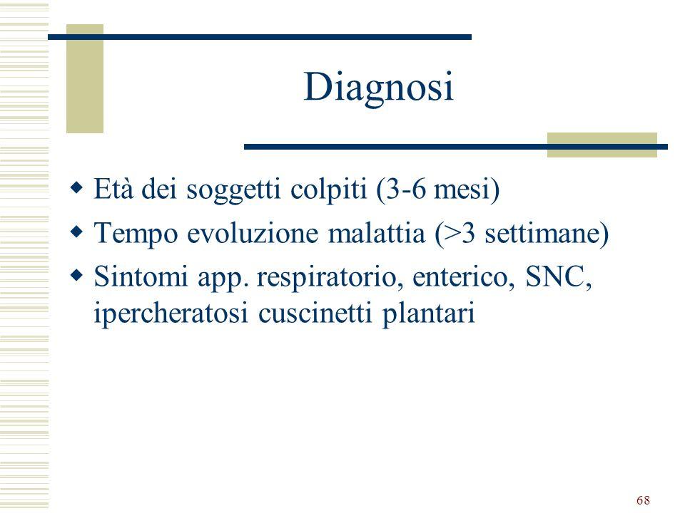 Diagnosi Età dei soggetti colpiti (3-6 mesi)