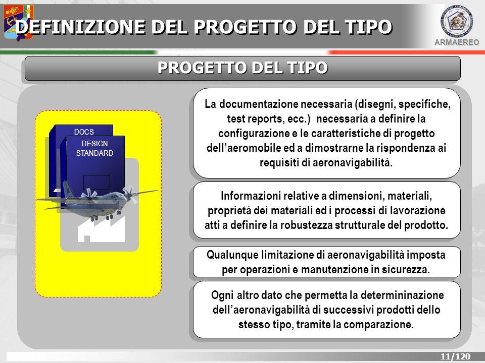 DEFINIZIONE DEL PROGETTO DEL TIPO