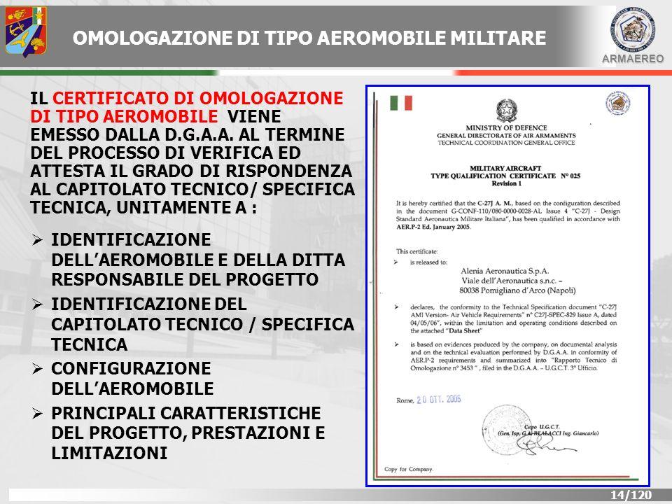 OMOLOGAZIONE DI TIPO AEROMOBILE MILITARE