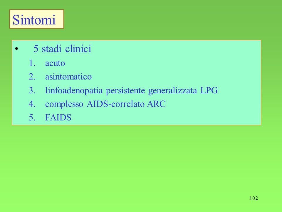 Sintomi 5 stadi clinici acuto asintomatico