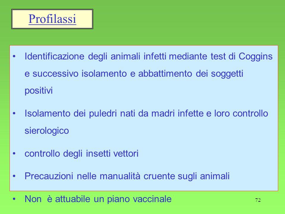 Profilassi Identificazione degli animali infetti mediante test di Coggins e successivo isolamento e abbattimento dei soggetti positivi.