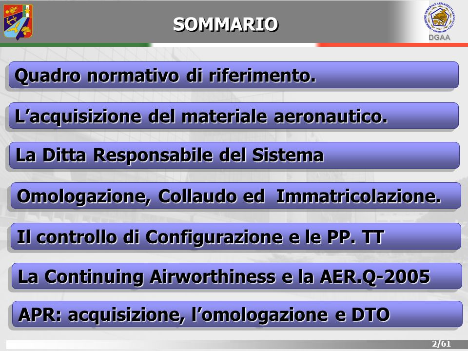SOMMARIO Quadro normativo di riferimento. L'acquisizione del materiale aeronautico. La Ditta Responsabile del Sistema.