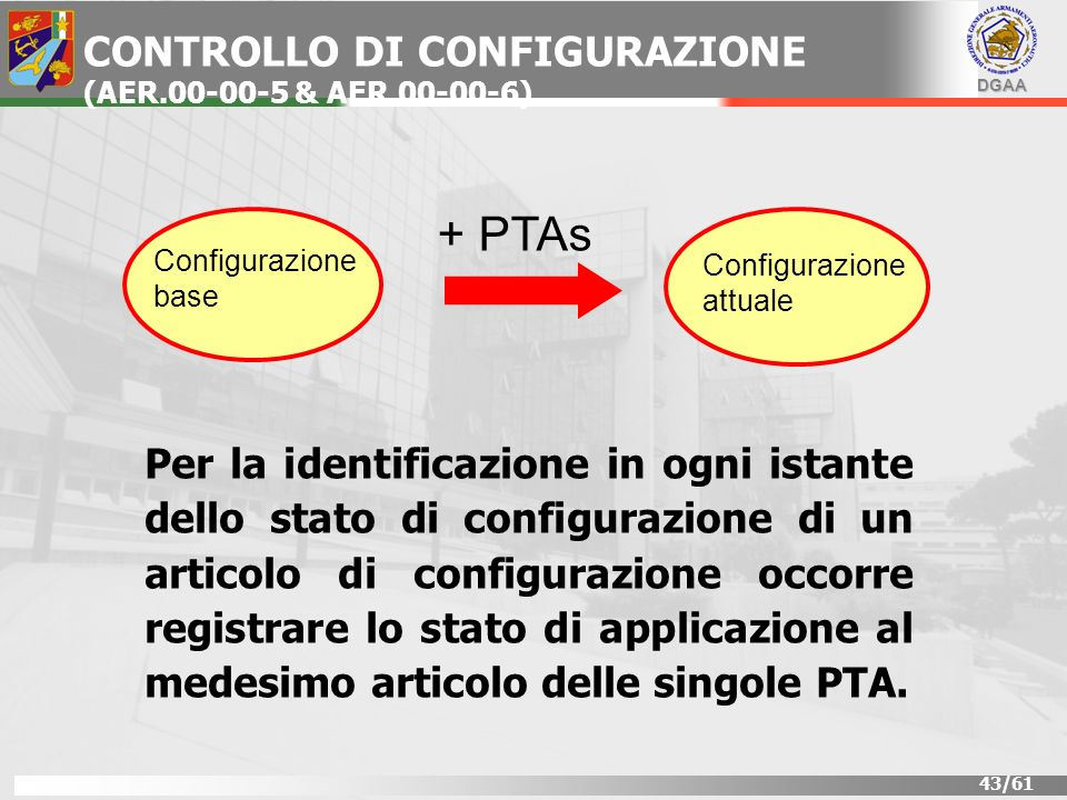 + PTAs CONTROLLO DI CONFIGURAZIONE