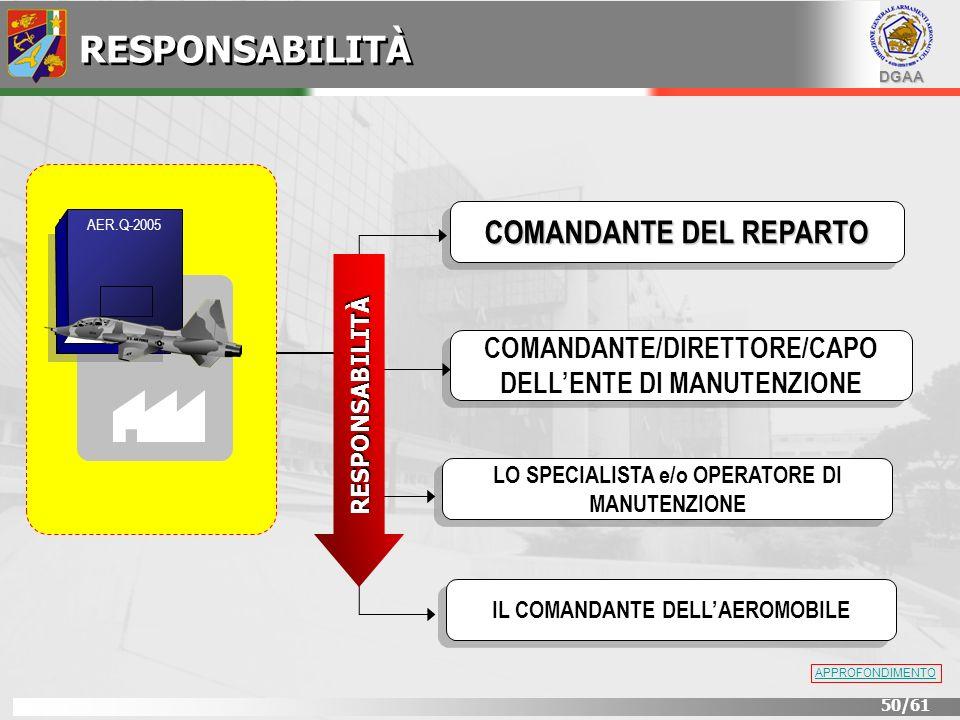 RESPONSABILITÀ COMANDANTE DEL REPARTO