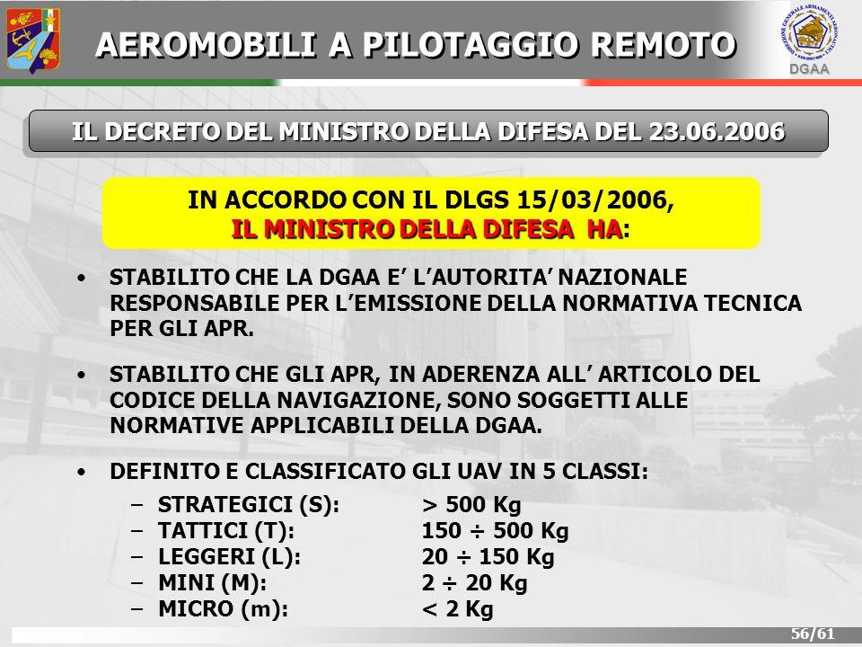 AEROMOBILI A PILOTAGGIO REMOTO