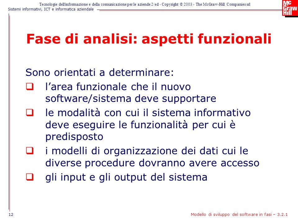 Fase di analisi: aspetti funzionali