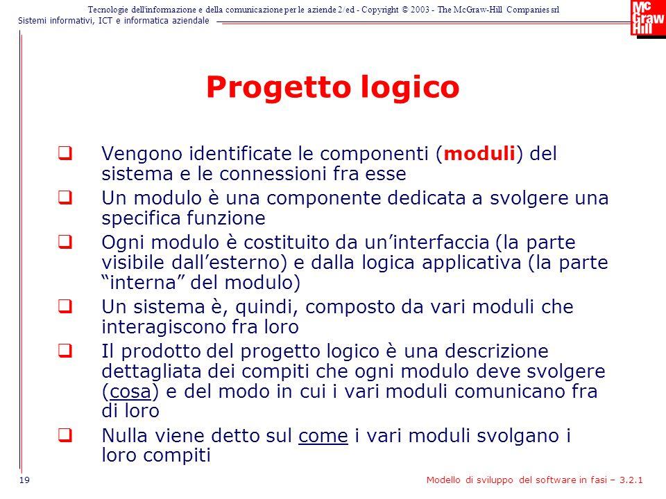 Progetto logico Vengono identificate le componenti (moduli) del sistema e le connessioni fra esse.