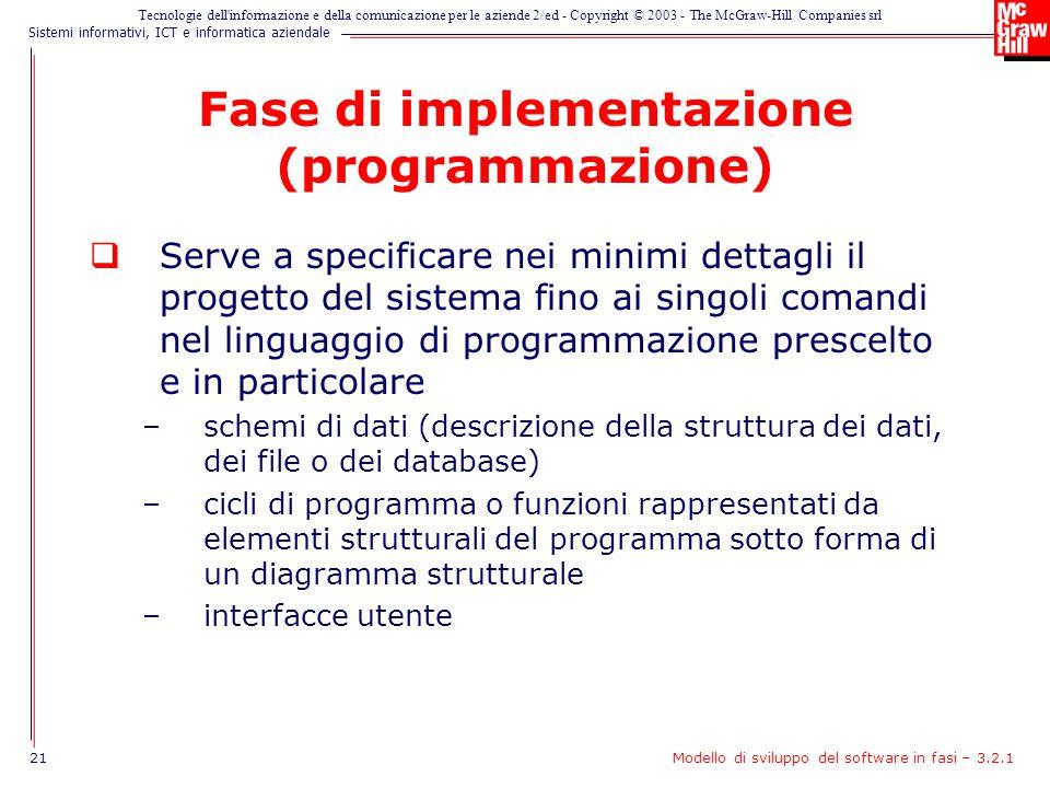 Fase di implementazione (programmazione)