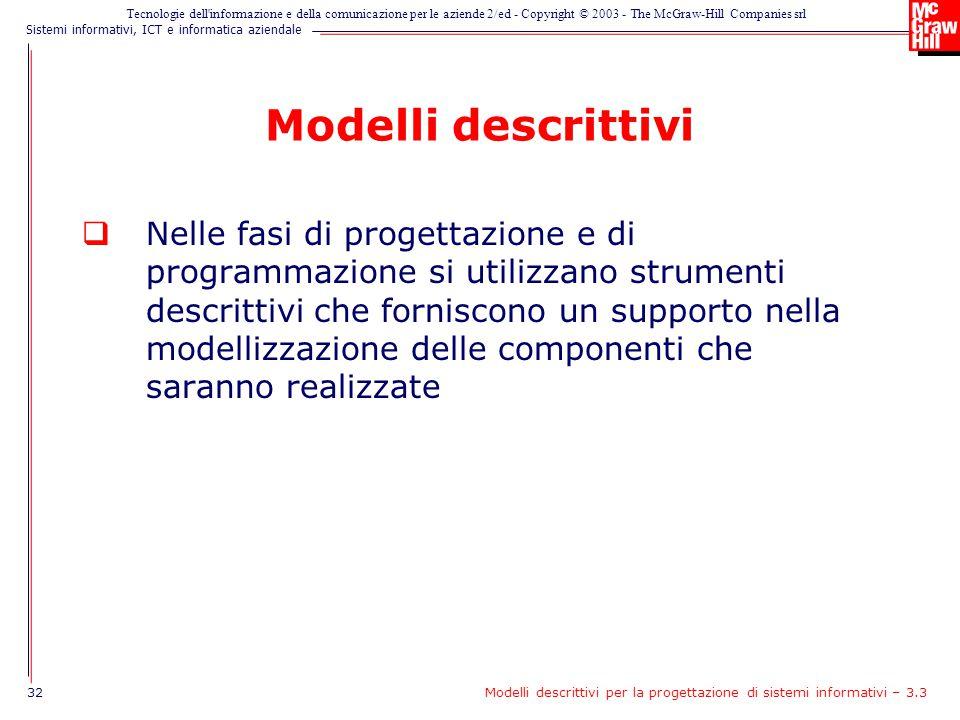 Modelli descrittivi
