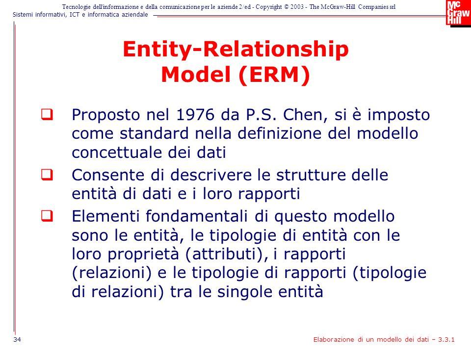Entity-Relationship Model (ERM)