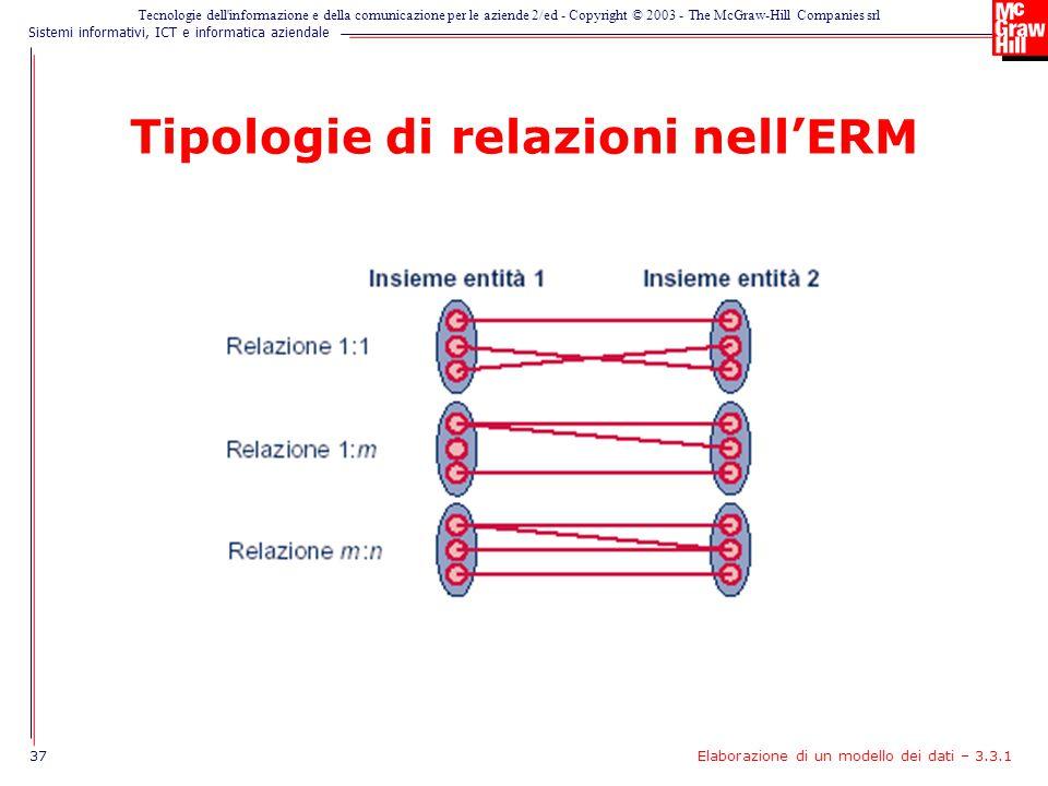 Tipologie di relazioni nell'ERM