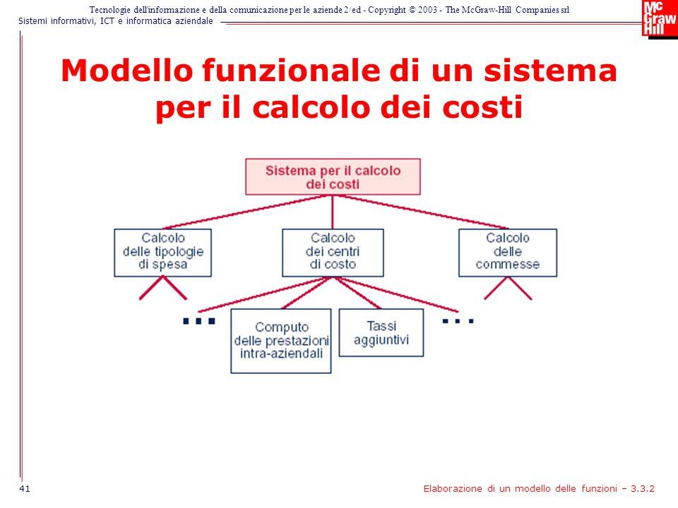 Modello funzionale di un sistema per il calcolo dei costi