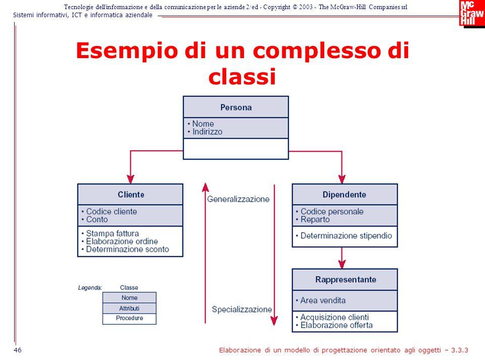 Esempio di un complesso di classi