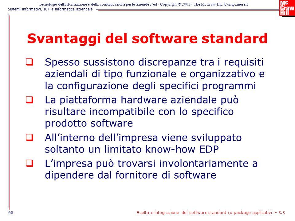 Svantaggi del software standard