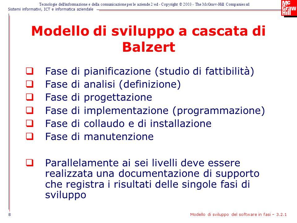 Modello di sviluppo a cascata di Balzert