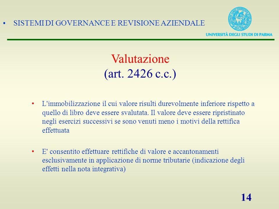 Valutazione (art. 2426 c.c.)