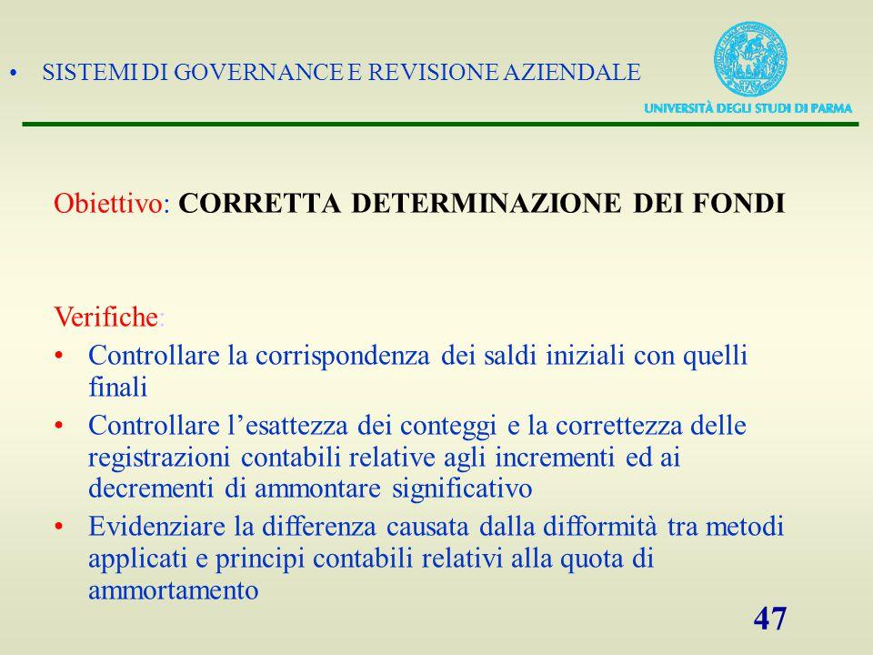 Obiettivo: CORRETTA DETERMINAZIONE DEI FONDI