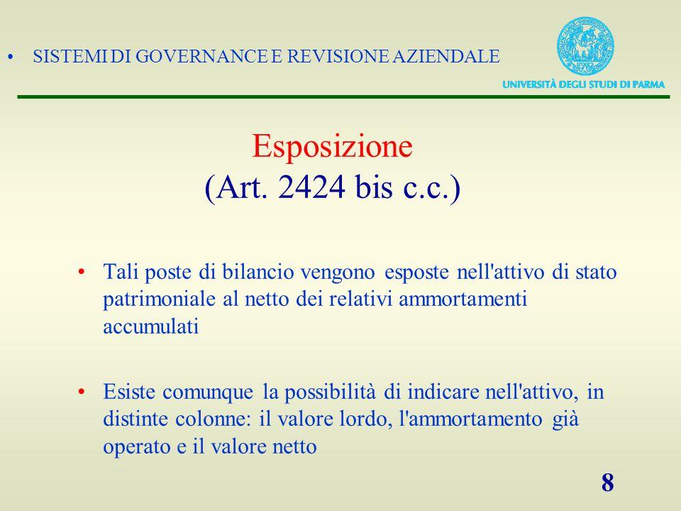 Esposizione (Art. 2424 bis c.c.)
