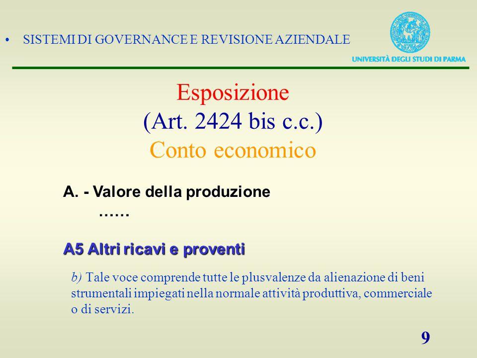 Esposizione (Art. 2424 bis c.c.) Conto economico