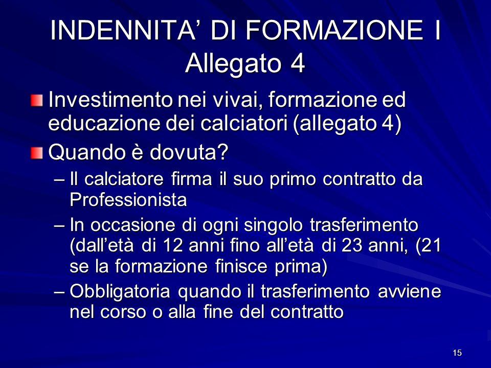 INDENNITA' DI FORMAZIONE I Allegato 4