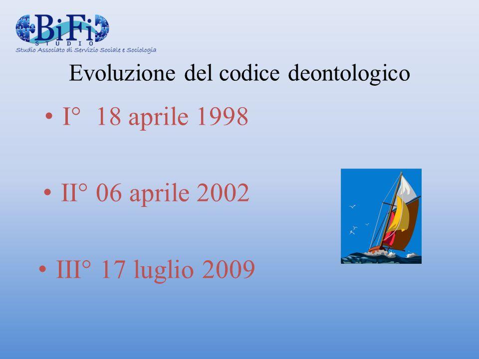 Evoluzione del codice deontologico