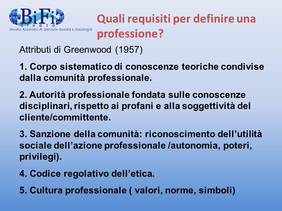 Quali requisiti per definire una professione