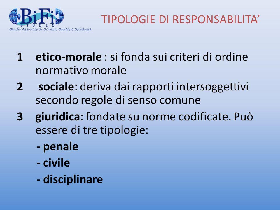 TIPOLOGIE DI RESPONSABILITA'