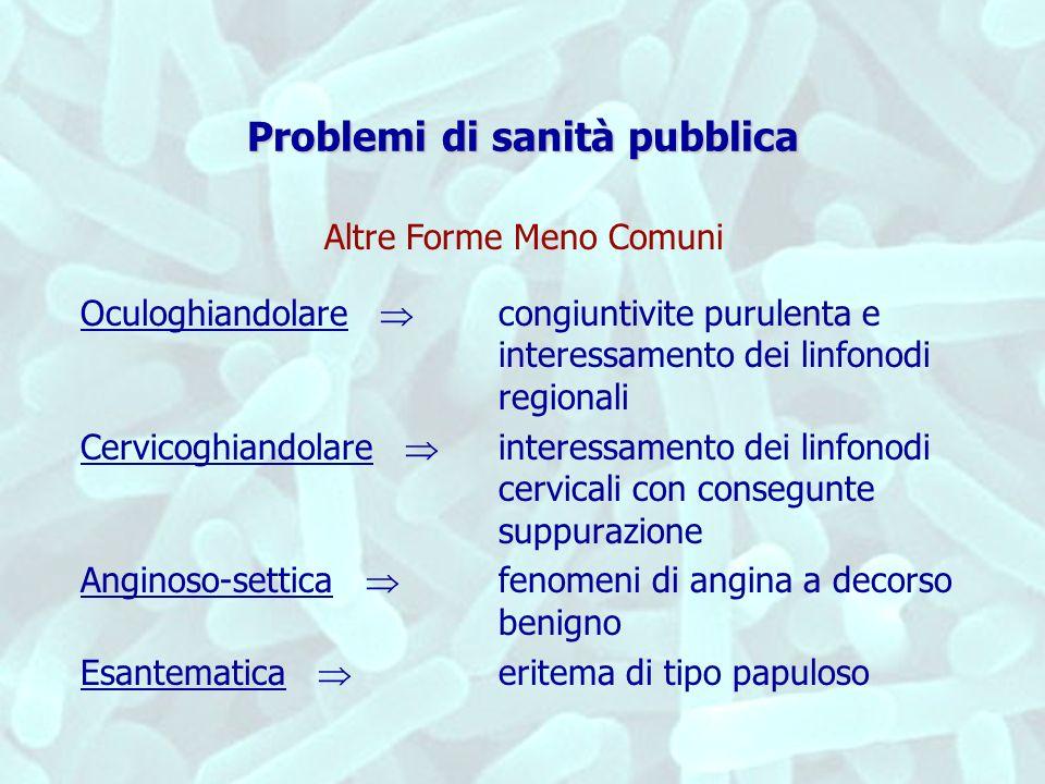 Problemi di sanità pubblica