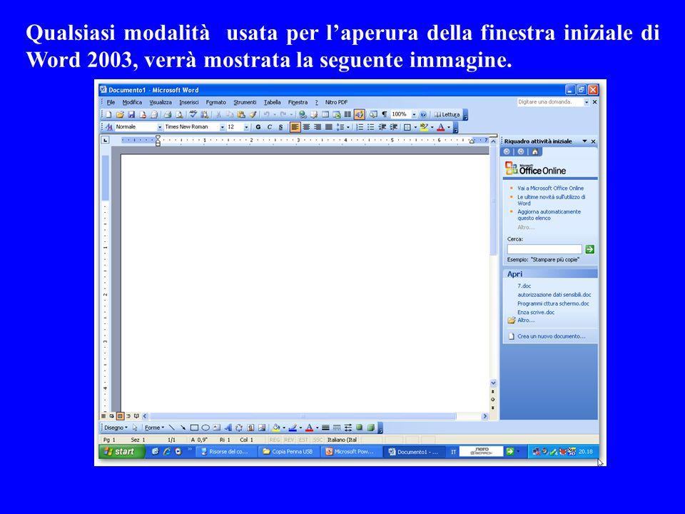 Qualsiasi modalità usata per l'aperura della finestra iniziale di Word 2003, verrà mostrata la seguente immagine.