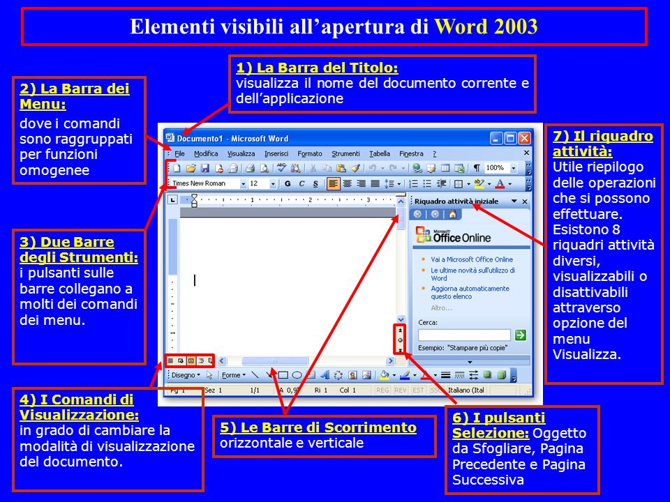 Elementi visibili all'apertura di Word 2003