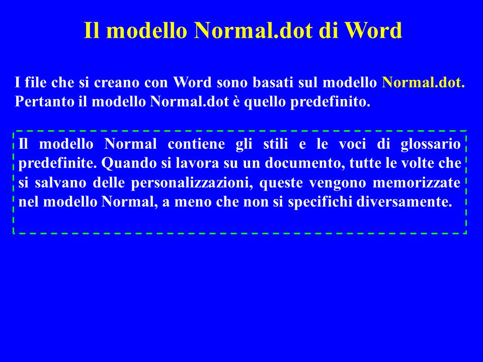 Il modello Normal.dot di Word