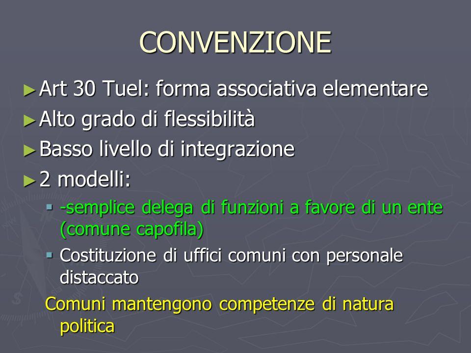 CONVENZIONE Art 30 Tuel: forma associativa elementare