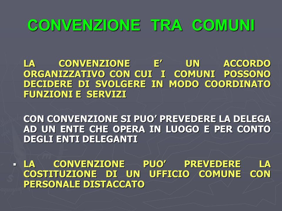 CONVENZIONE TRA COMUNI