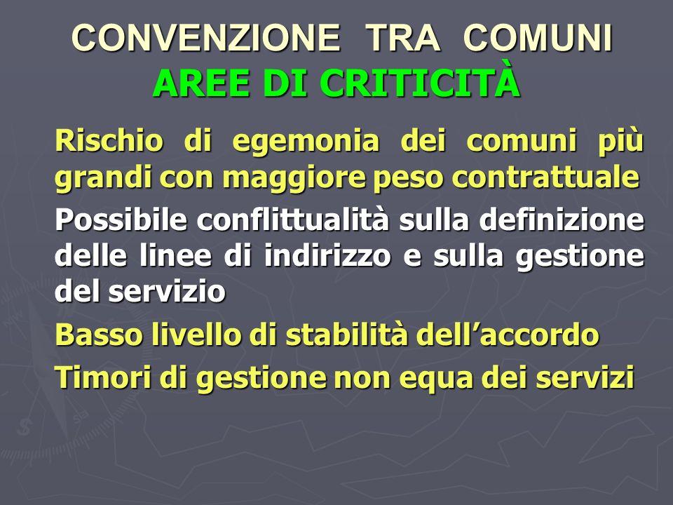 CONVENZIONE TRA COMUNI AREE DI CRITICITÀ