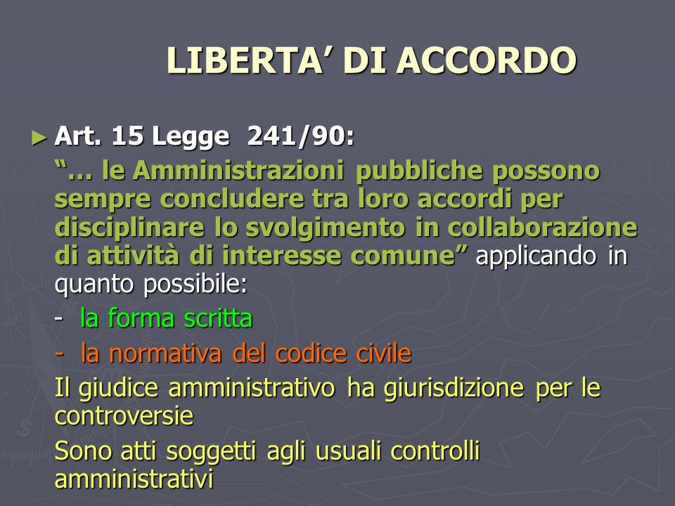 LIBERTA' DI ACCORDO Art. 15 Legge 241/90: