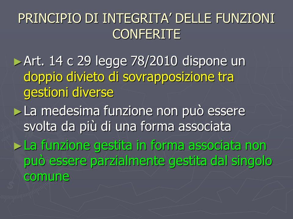 PRINCIPIO DI INTEGRITA' DELLE FUNZIONI CONFERITE