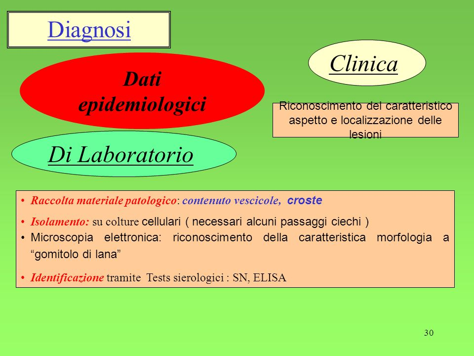Diagnosi Clinica Di Laboratorio Dati epidemiologici