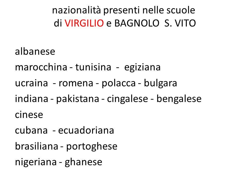 nazionalità presenti nelle scuole di VIRGILIO e BAGNOLO S. VITO