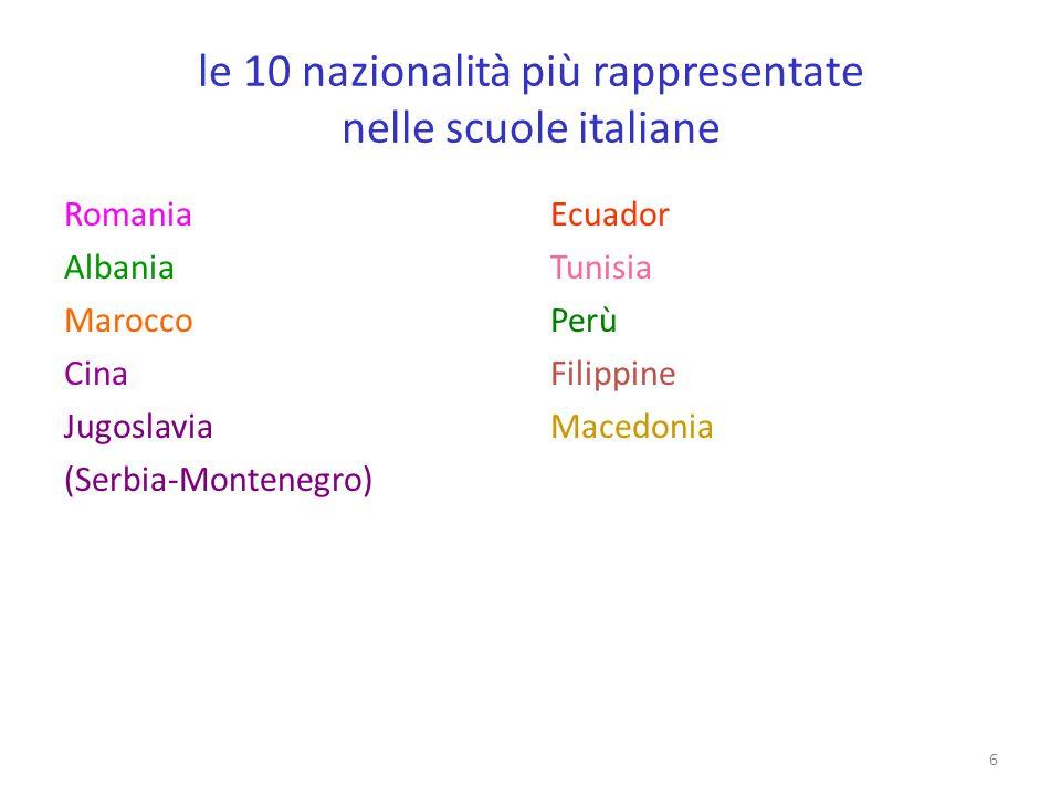 le 10 nazionalità più rappresentate nelle scuole italiane