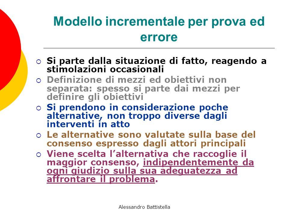 Modello incrementale per prova ed errore