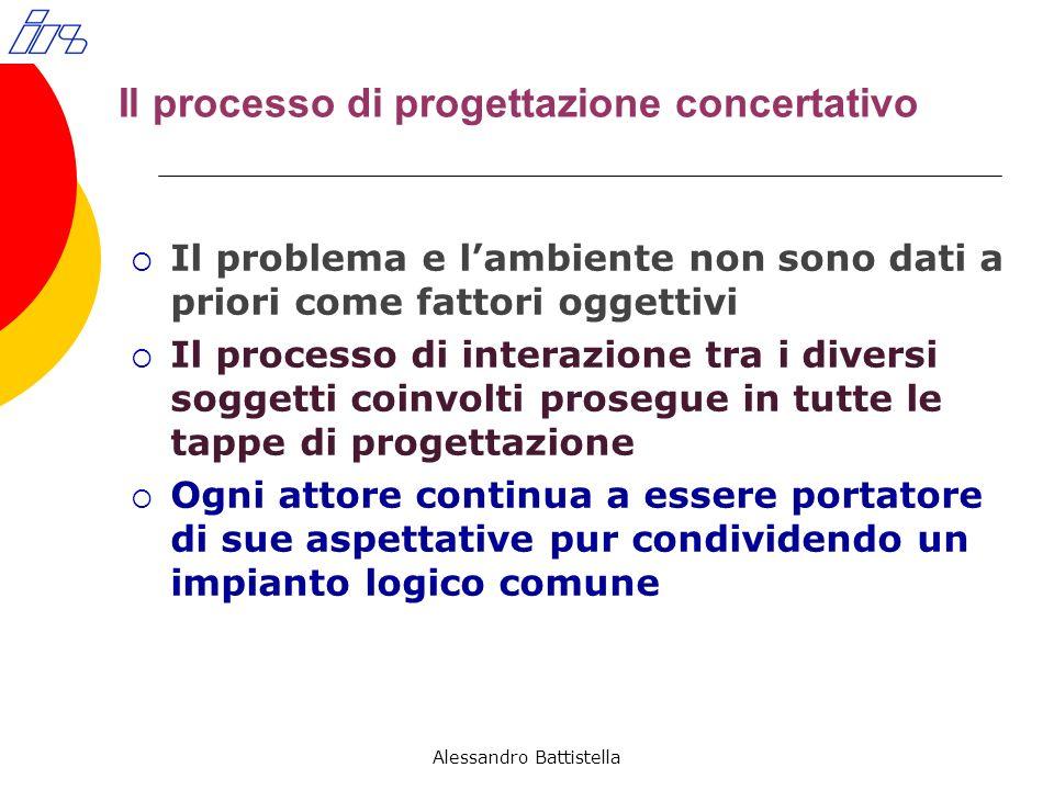 Il processo di progettazione concertativo