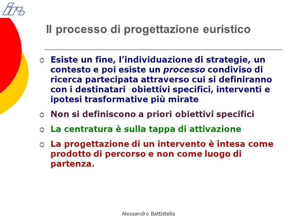 Il processo di progettazione euristico