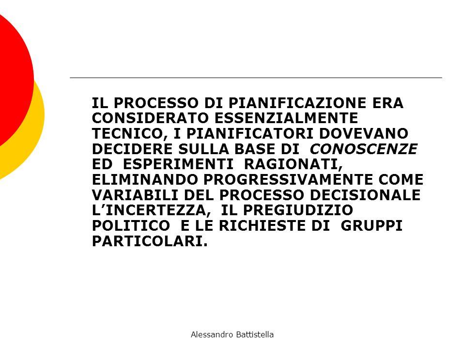Alessandro Battistella