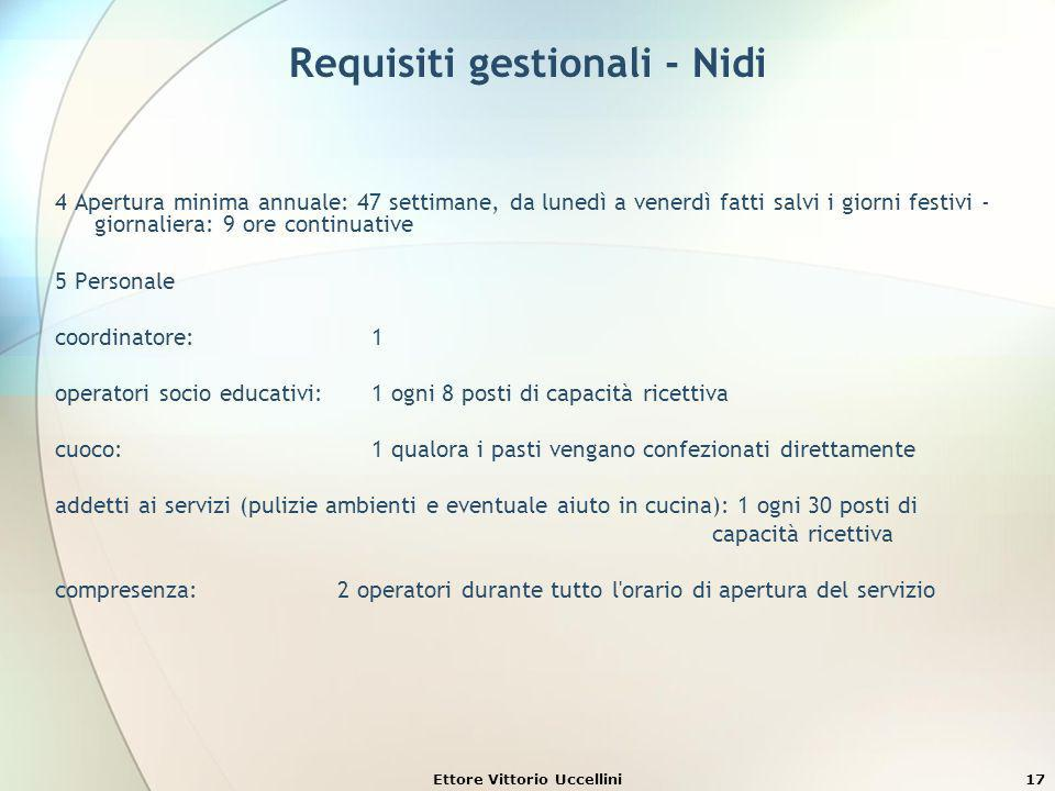 Requisiti gestionali - Nidi