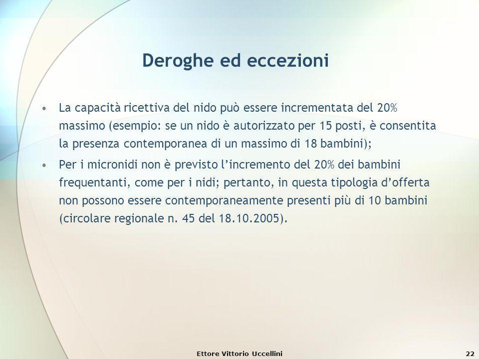 Ettore Vittorio Uccellini