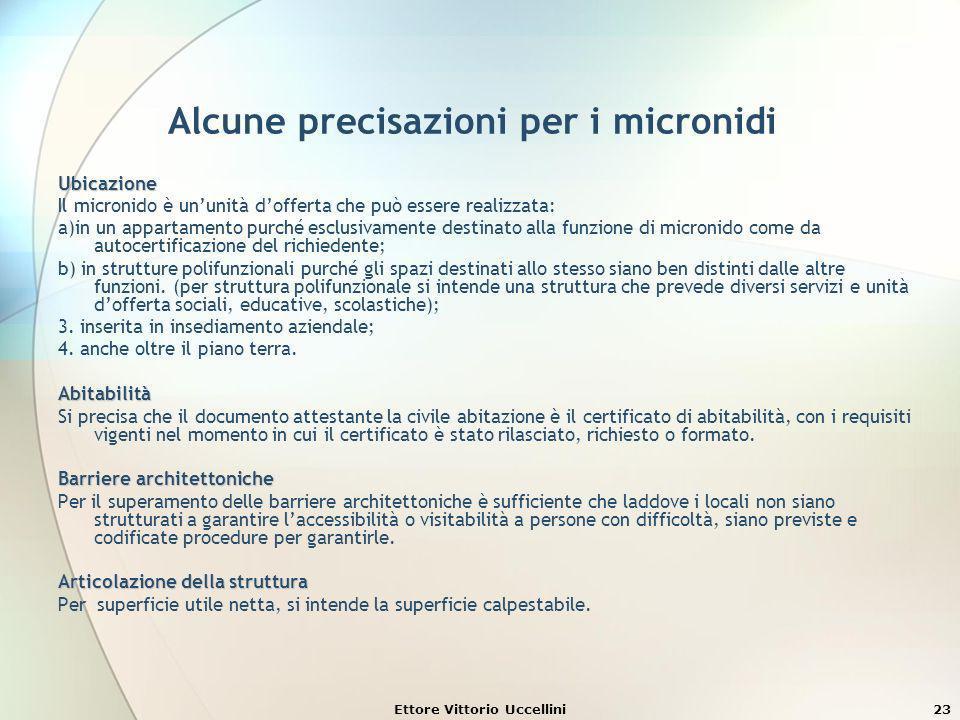 Alcune precisazioni per i micronidi