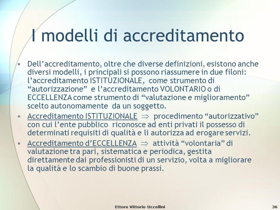I modelli di accreditamento