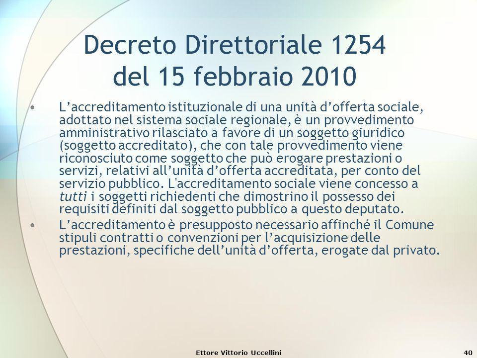 Decreto Direttoriale 1254 del 15 febbraio 2010