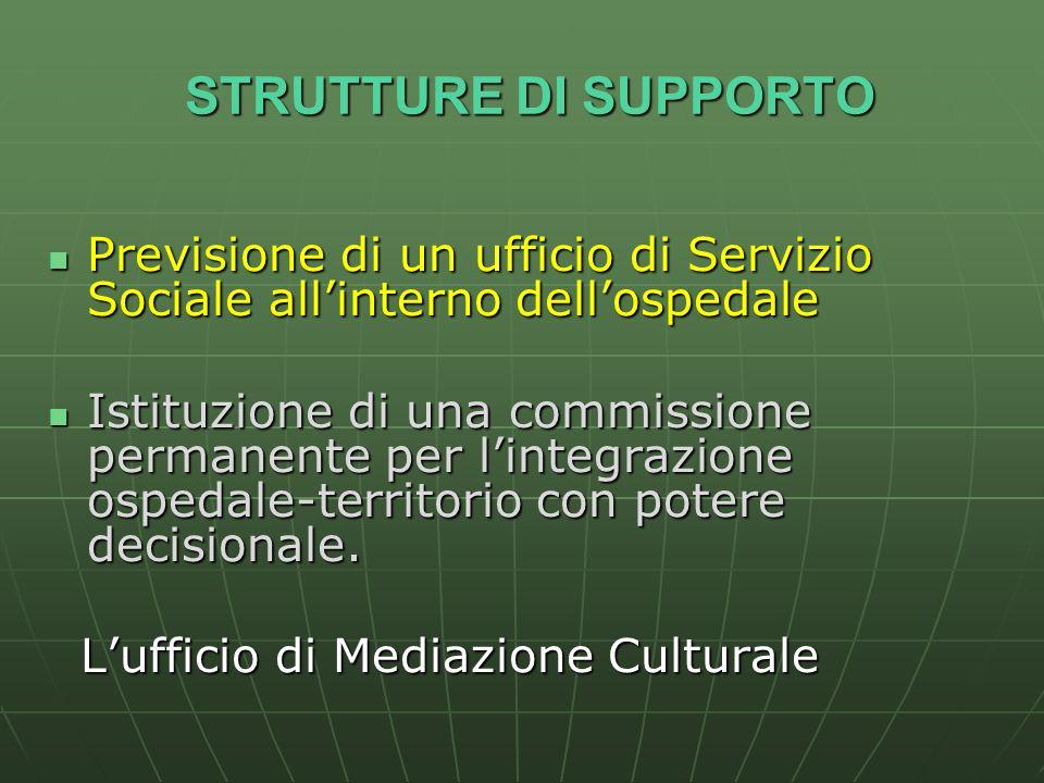 STRUTTURE DI SUPPORTO Previsione di un ufficio di Servizio Sociale all'interno dell'ospedale.